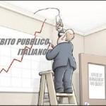 Quali sono i limiti di sostenibilità del debito pubblico?