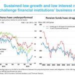 I rischi creati dalla politica monetaria