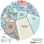 Debito pubblico e crisi delle banche: a che punto siamo?